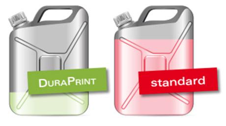 duraprint potrošnja