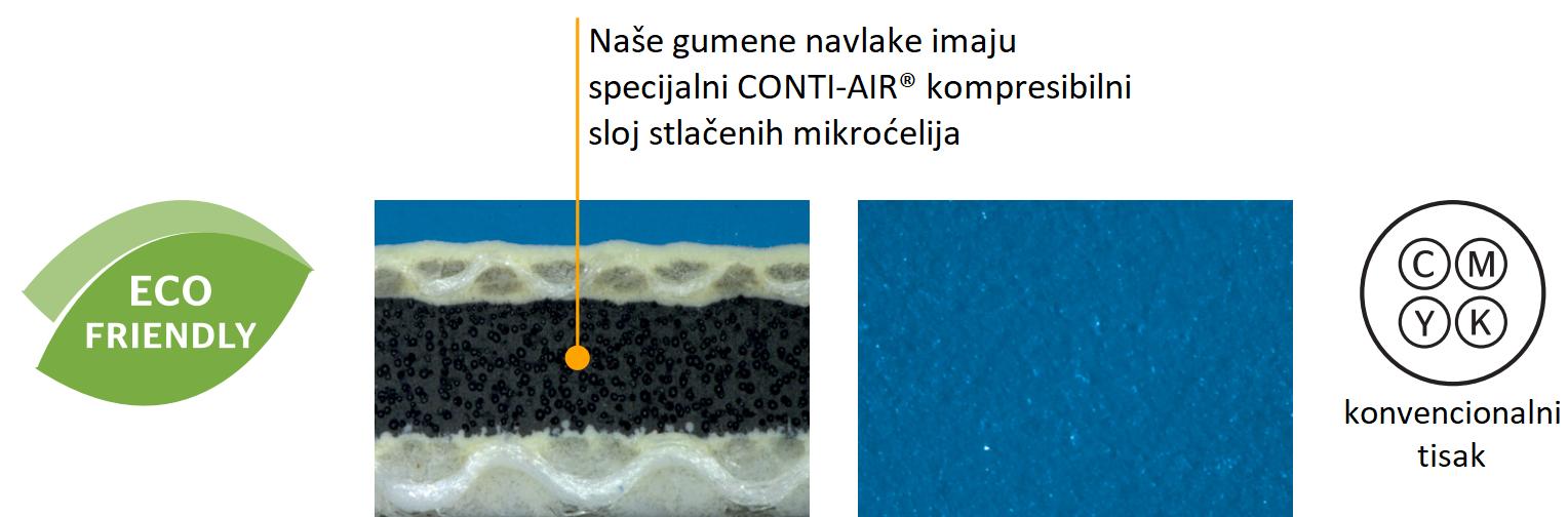 Conti-Air®LITHO HC gumena navlaka za visokokvalitetni tisak iz arka