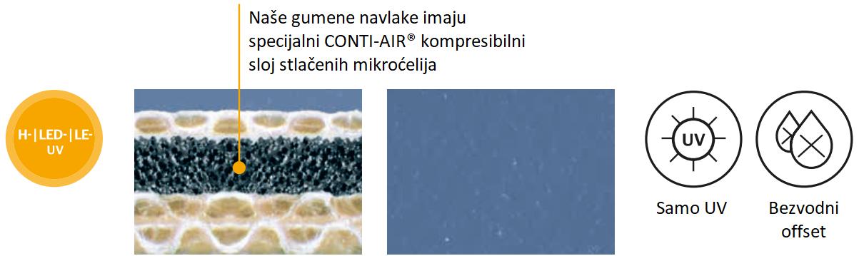 Conti-Air® UV BLUE